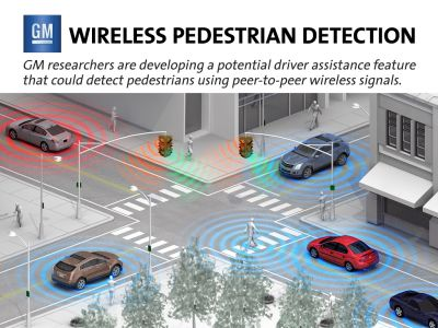 Wireless Pedestrian Detection Technology - Беспроводная система обнаружения пешеходов